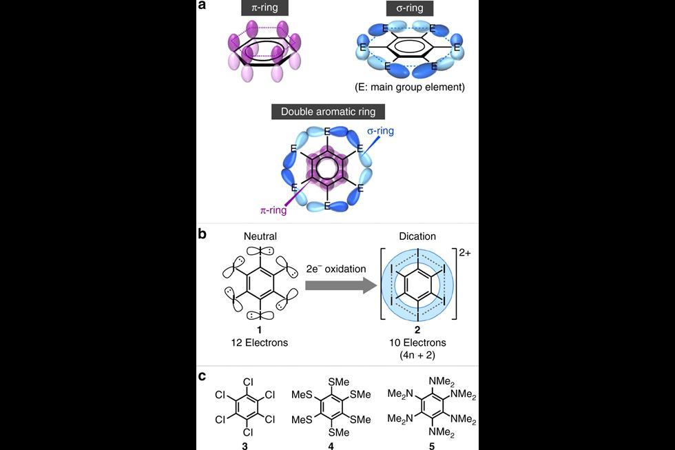 First double aromatic molecule made Research Chemistry World